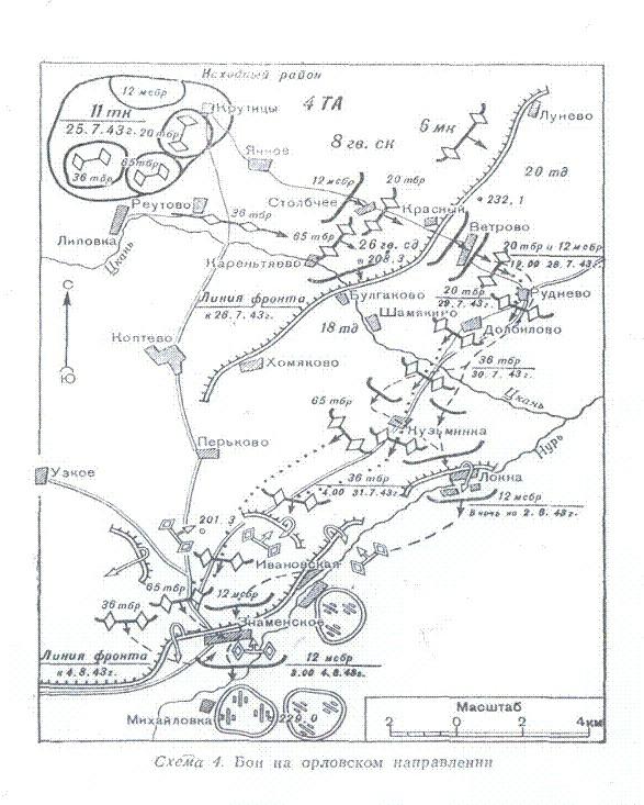 Схема боевых действий 11-й тбр
